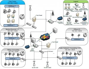Enterprise-diagram-demo-300x233