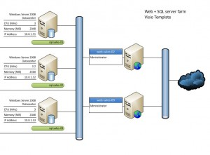 SMB_web-SQL-visio-diagram1-300x221